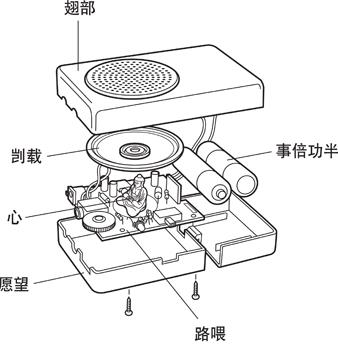 FM3 - Buddha Machine